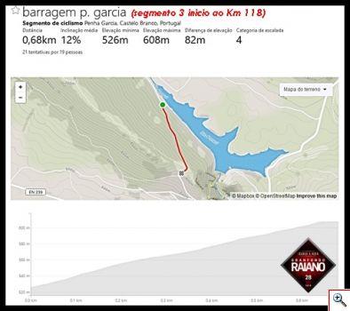 barragem_p._garcia.jpg