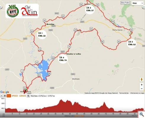 Mapa Perfil Maratona Trilhos da Raia 2016
