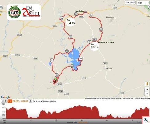 Mapa Perfil Meia Maratona Trilhos da Raia 2016